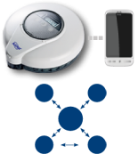 Med-O-Wheel GSM and portal